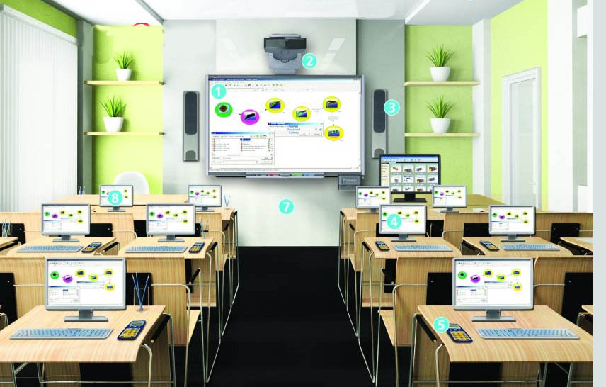 1466632921_interactive-classroom