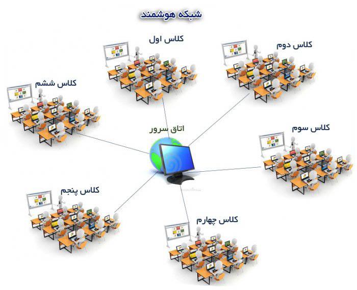 1467820480_computer-network